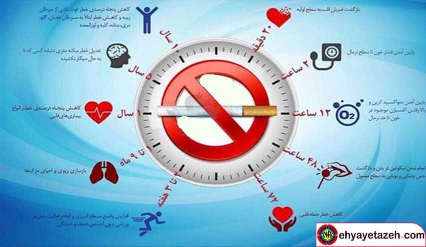 دوره ترک اعتیاد   دوره ترک سیگار